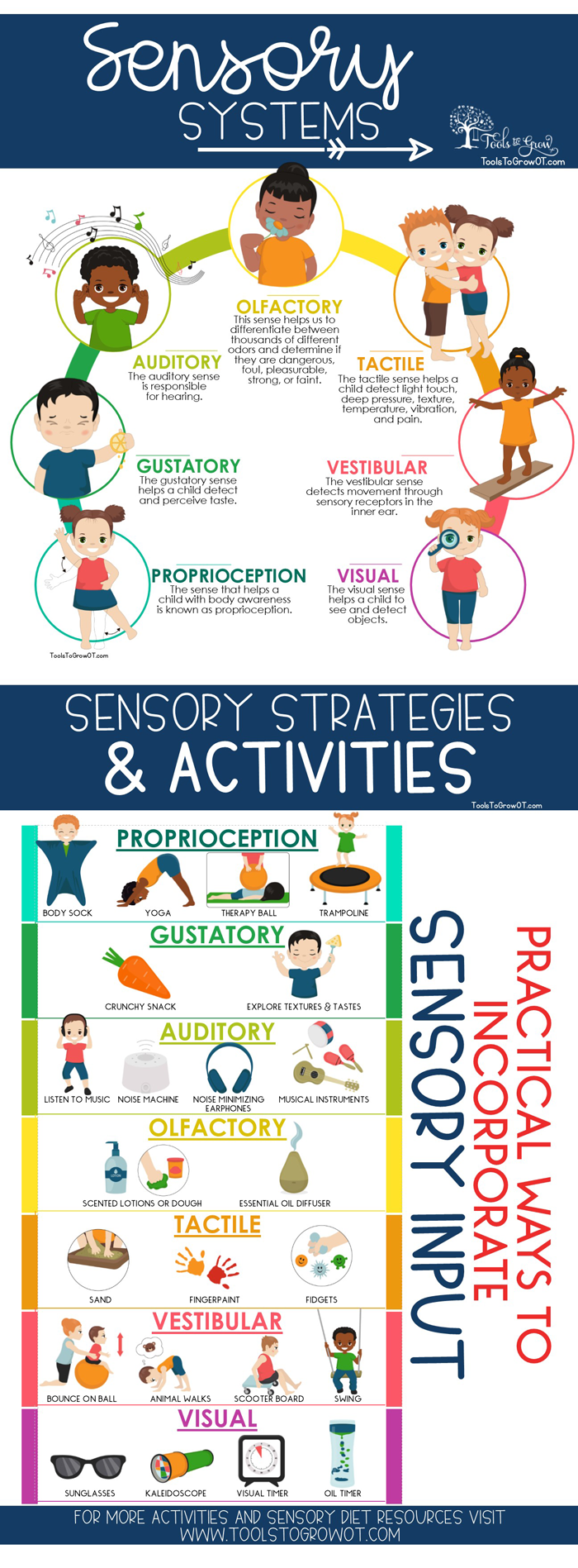 Sensory Diet - Tools to Grow