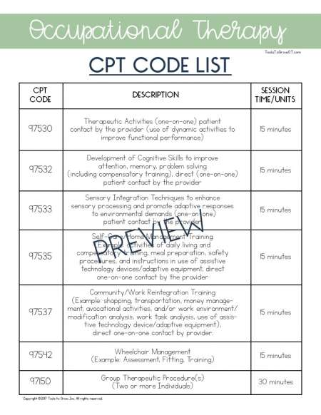 Free Cpt Code List